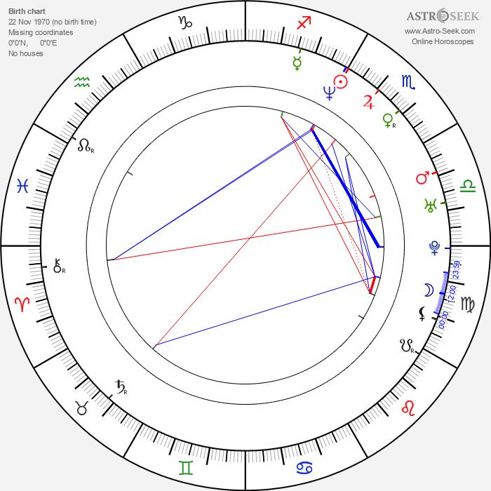 Noah Lee Margetts - Astrology Natal Birth Chart