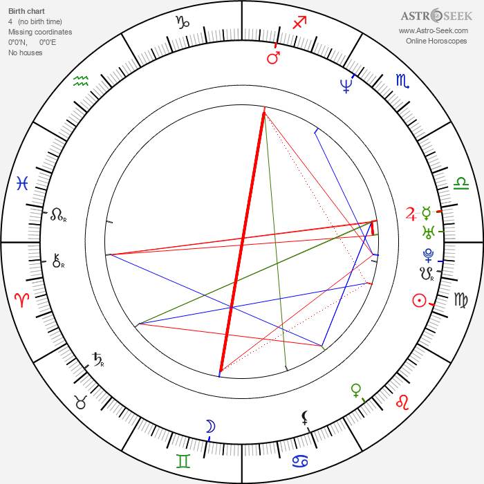 Noah Taylor - Astrology Natal Birth Chart
