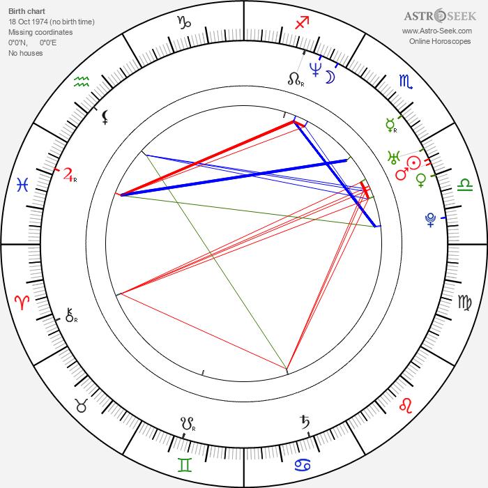 Noboru Kaneko - Astrology Natal Birth Chart