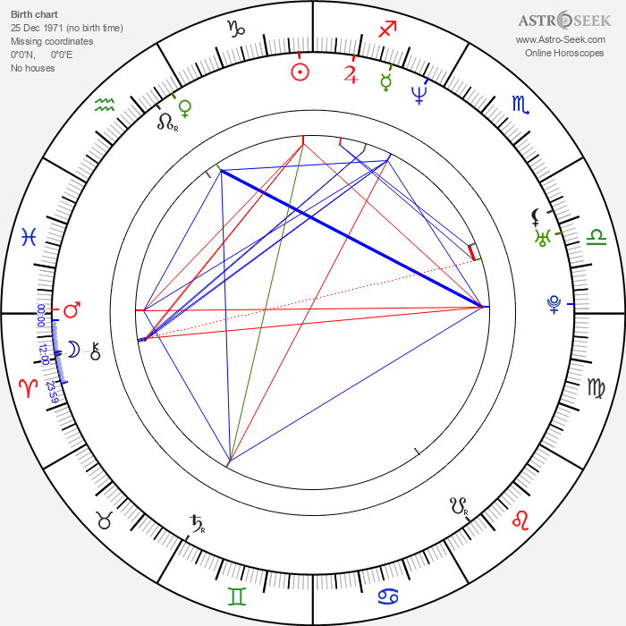 Noel Hogan - Astrology Natal Birth Chart