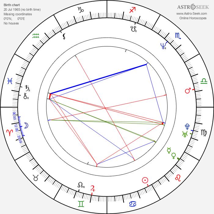 Noel Quiñones - Astrology Natal Birth Chart