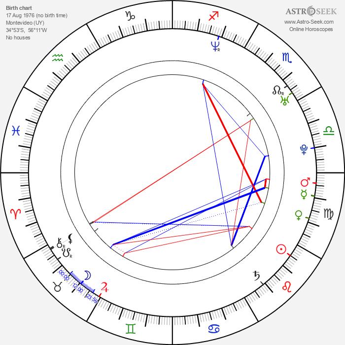 Noelia Campo - Astrology Natal Birth Chart