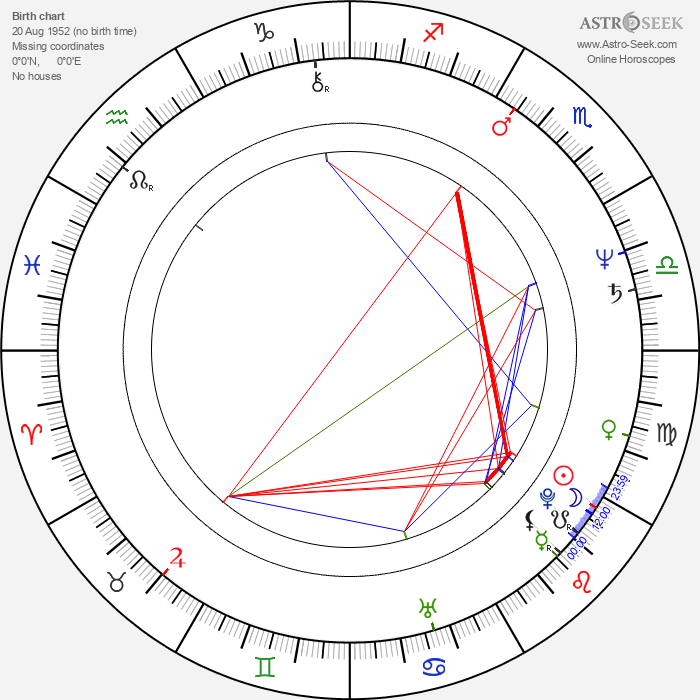 Noemi Sixtová - Astrology Natal Birth Chart