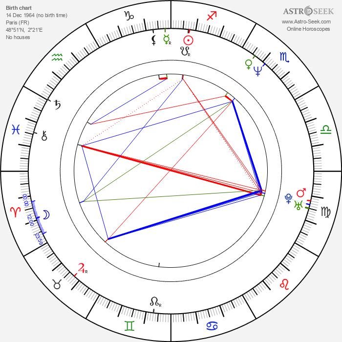 Noémie Lvovsky - Astrology Natal Birth Chart