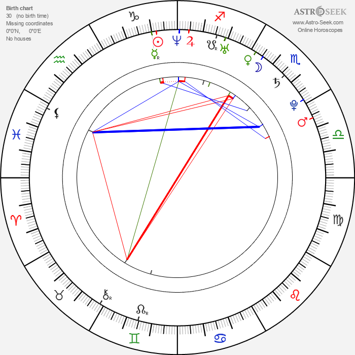 Noley Thornton - Astrology Natal Birth Chart