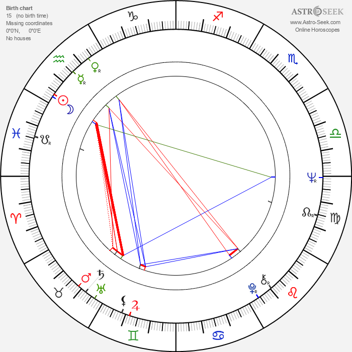 Nonna Terentyeva - Astrology Natal Birth Chart