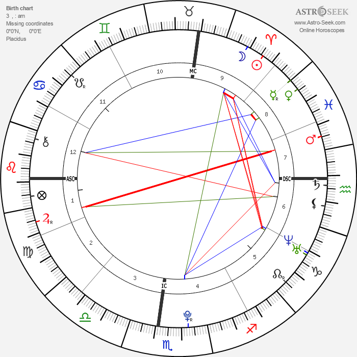 Noor Pahlavi - Astrology Natal Birth Chart