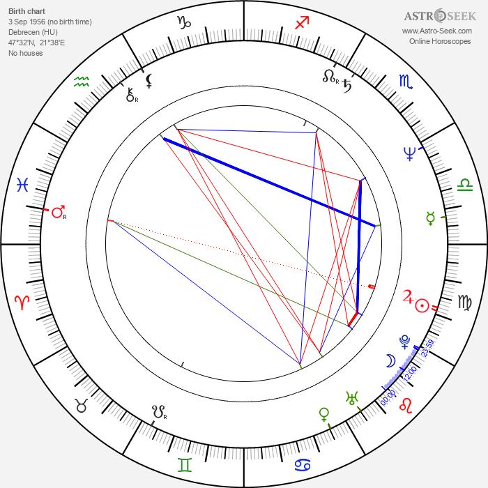 Nóra Görbe - Astrology Natal Birth Chart