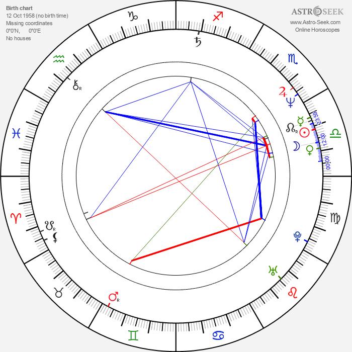 Nora Mojsejová - Astrology Natal Birth Chart