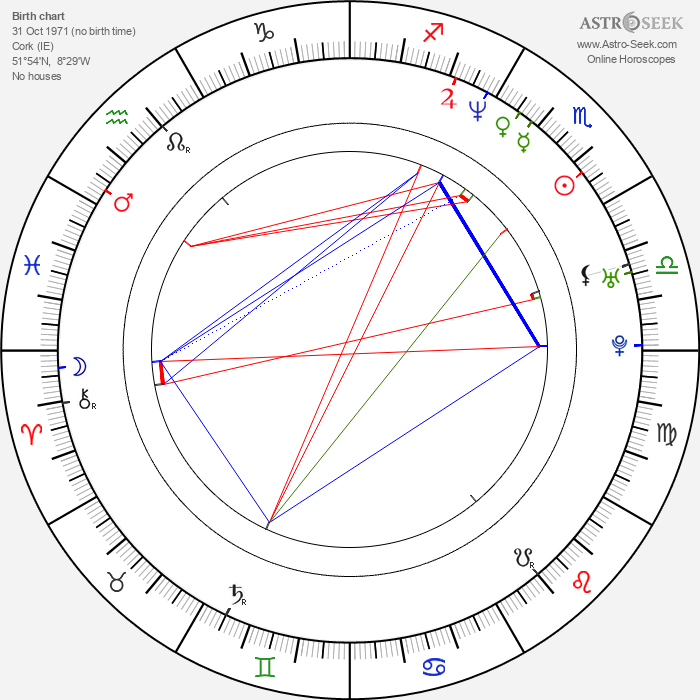 Nora Twomey - Astrology Natal Birth Chart