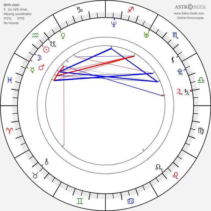 Nora Zehetner - Astrology Natal Birth Chart