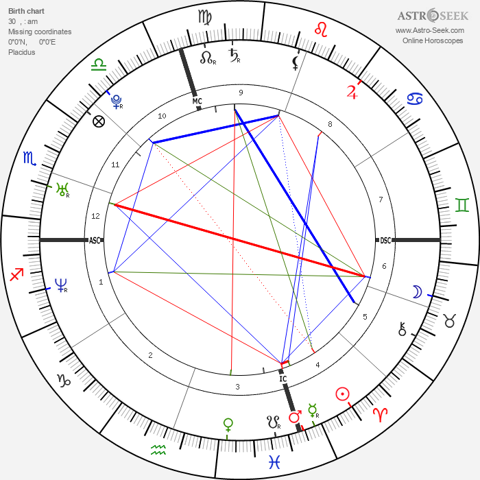Norah Jones - Astrology Natal Birth Chart