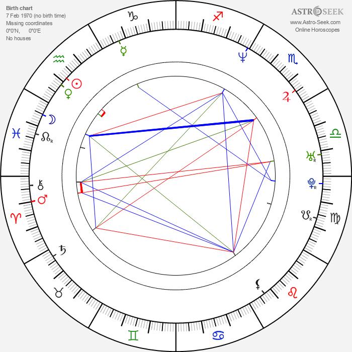 Norberto Ramos del Val - Astrology Natal Birth Chart