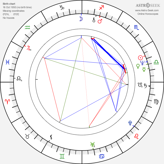 Noreen Kershaw - Astrology Natal Birth Chart