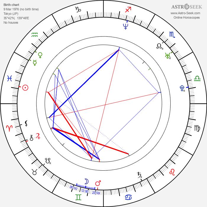 Noriaki Sugiyama - Astrology Natal Birth Chart