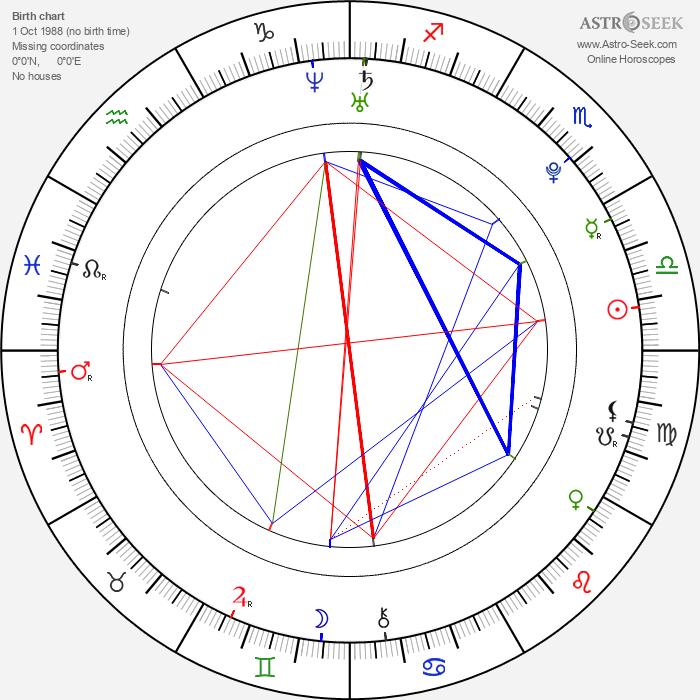 Norie Yasui - Astrology Natal Birth Chart