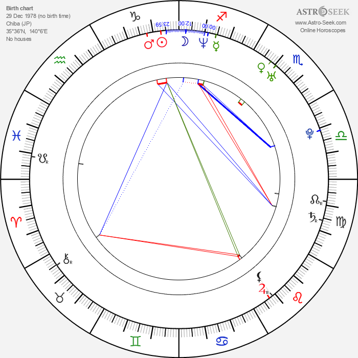 Noriko Aoyama - Astrology Natal Birth Chart