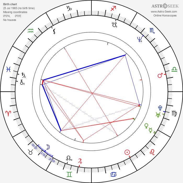 Noriko Watanabe - Astrology Natal Birth Chart