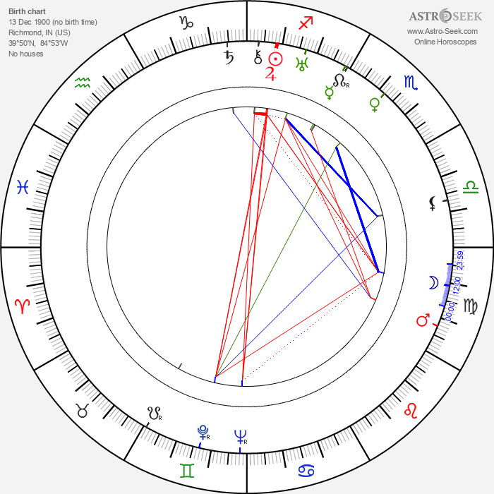 Norman Foster - Astrology Natal Birth Chart