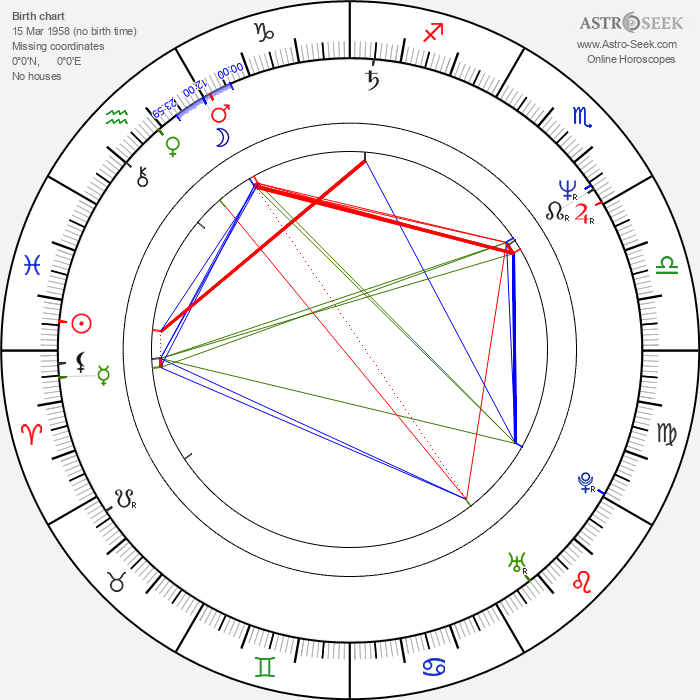 Norman Helms - Astrology Natal Birth Chart