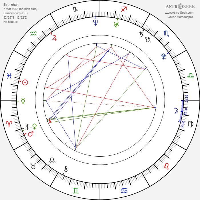 Norman Langen - Astrology Natal Birth Chart