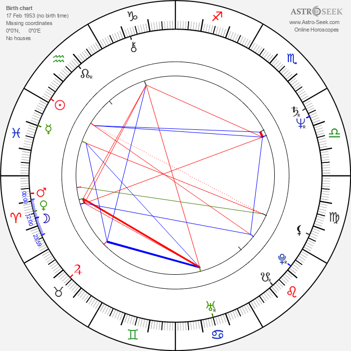 Norman Pace - Astrology Natal Birth Chart