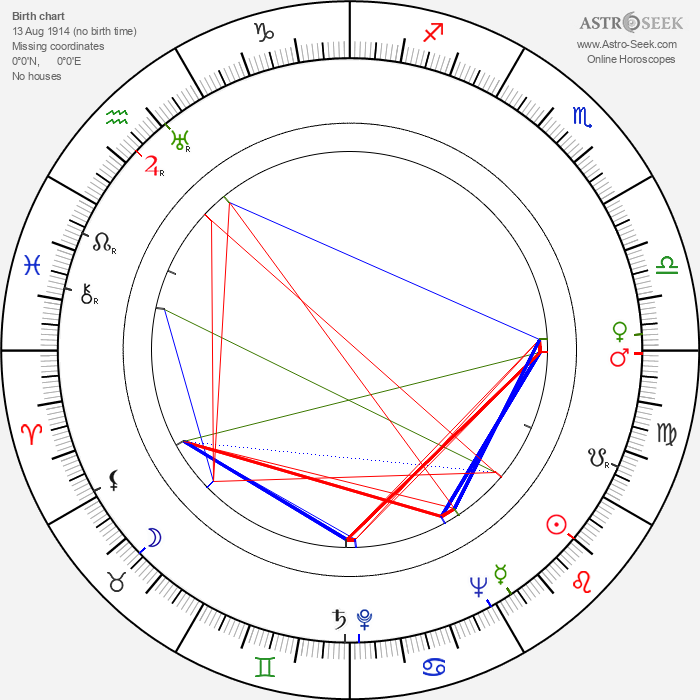 Norman Spencer - Astrology Natal Birth Chart