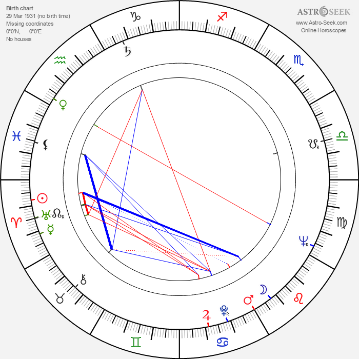 Norman Tebbit - Astrology Natal Birth Chart