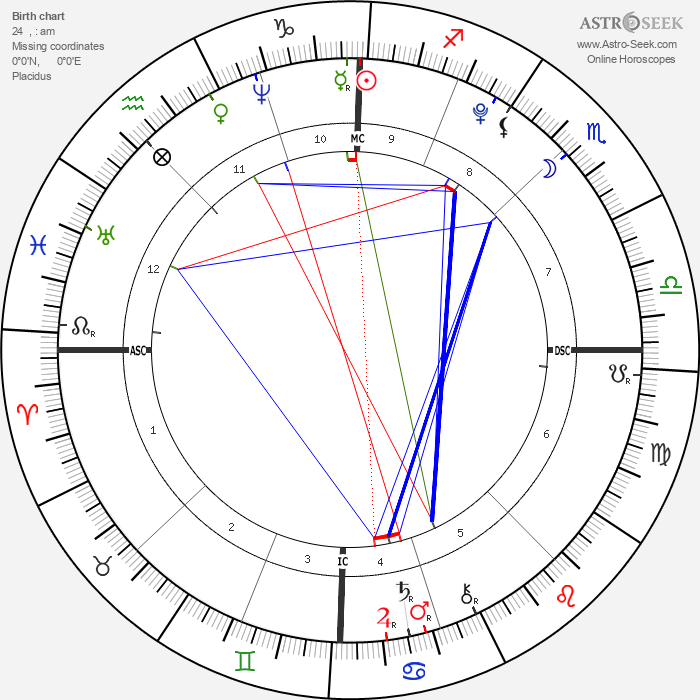 Nostradamus - Astrology Natal Birth Chart