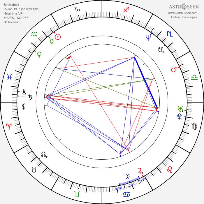 Nozomu Sasaki - Astrology Natal Birth Chart