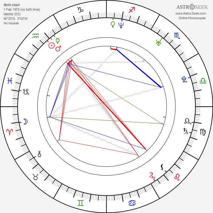 Nur Al Levi - Astrology Natal Birth Chart