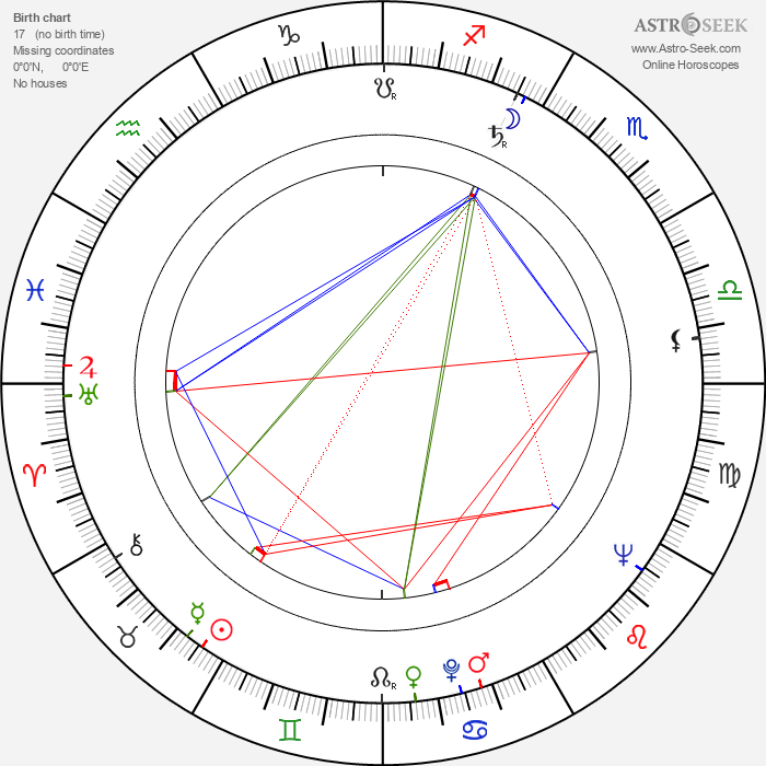 Nyta Dover - Astrology Natal Birth Chart