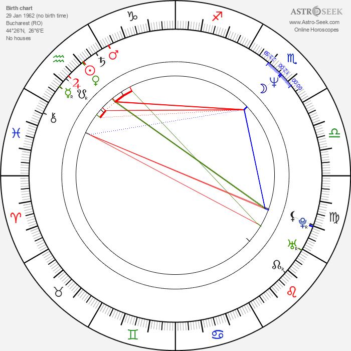 Oana Pellea - Astrology Natal Birth Chart