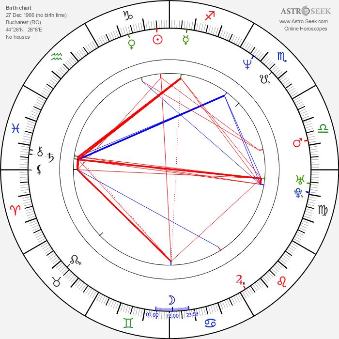 Oana Solomonescu - Astrology Natal Birth Chart