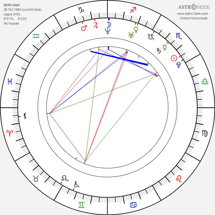 Obafemi Martins - Astrology Natal Birth Chart