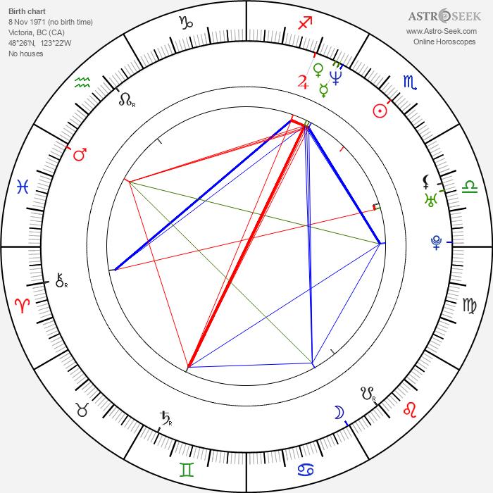 Ocean Hellman - Astrology Natal Birth Chart