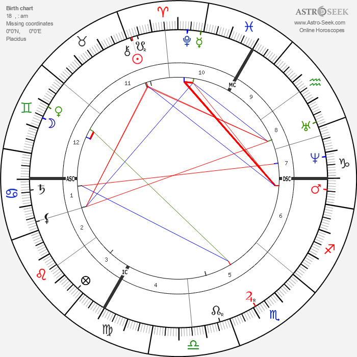 Octave Gréard - Astrology Natal Birth Chart