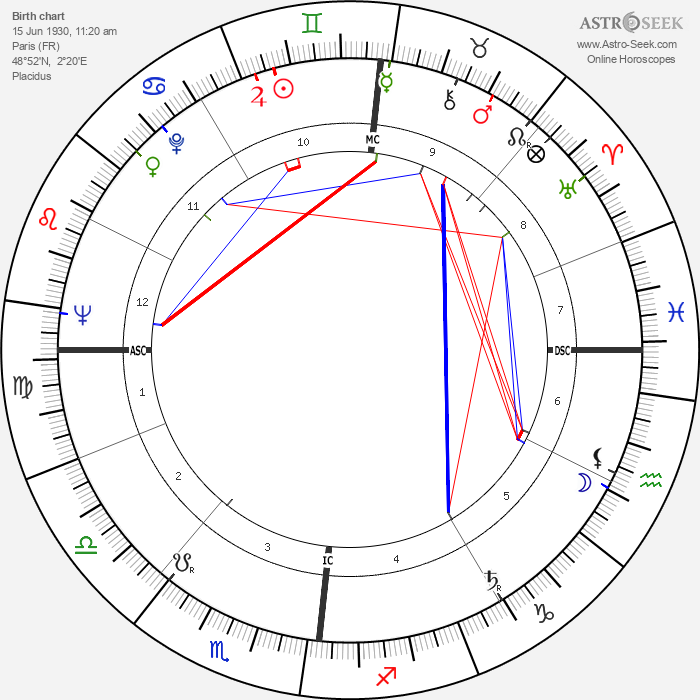 Odile Versois - Astrology Natal Birth Chart