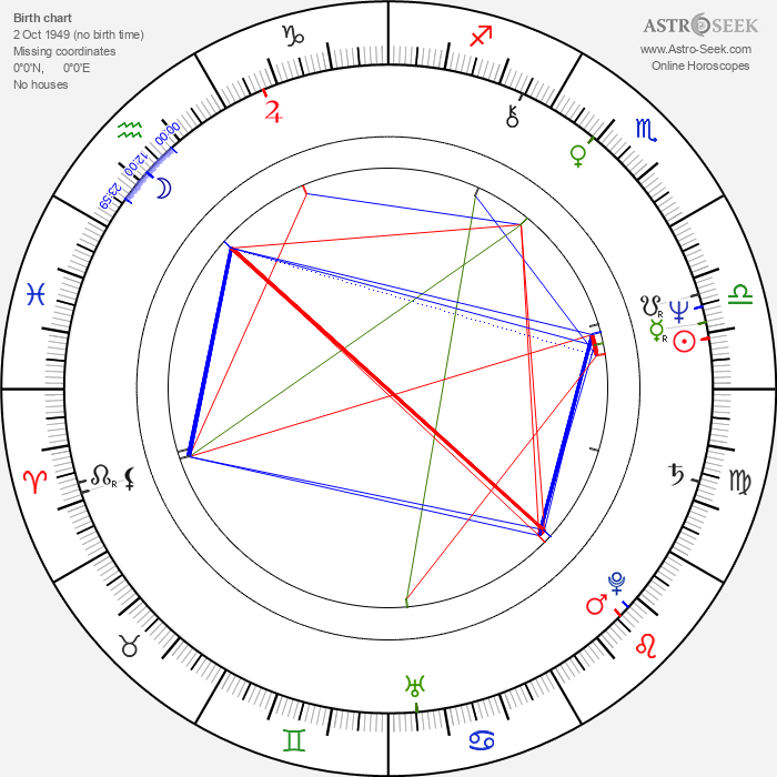 Odis Allison - Astrology Natal Birth Chart
