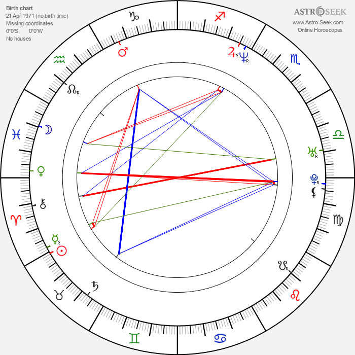 Ognjen Sviličić - Astrology Natal Birth Chart