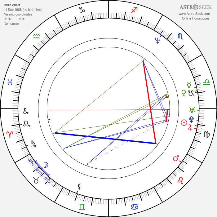 Oh-seong Yu - Astrology Natal Birth Chart