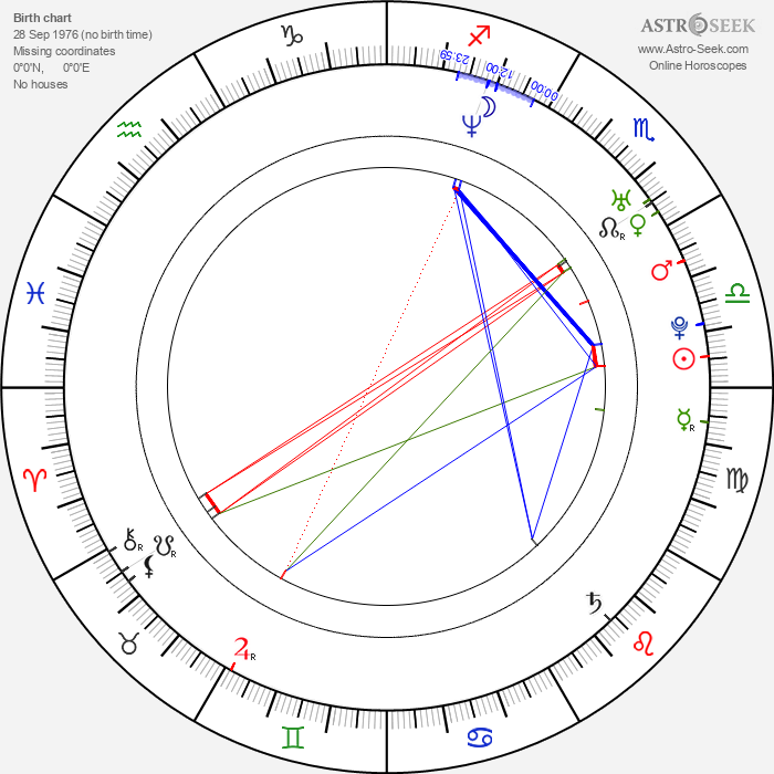 Ohad Knoller - Astrology Natal Birth Chart