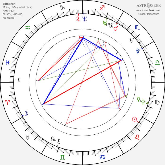 Oksana Domnina - Astrology Natal Birth Chart
