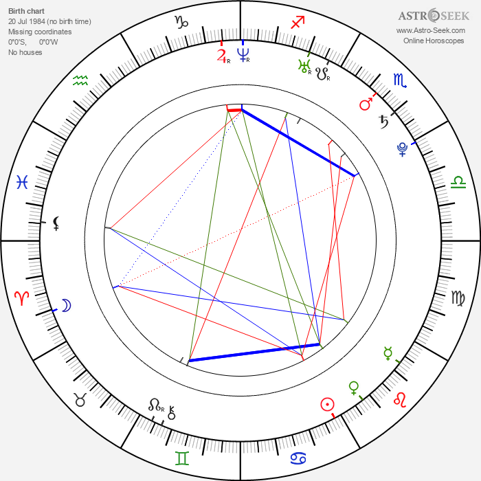 Oksana Pochepa - Astrology Natal Birth Chart