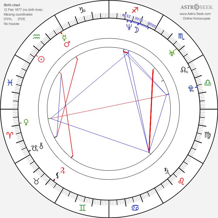 Ola Halén - Astrology Natal Birth Chart