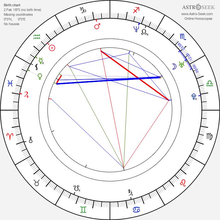 Olaf de Fleur Johannesson - Astrology Natal Birth Chart