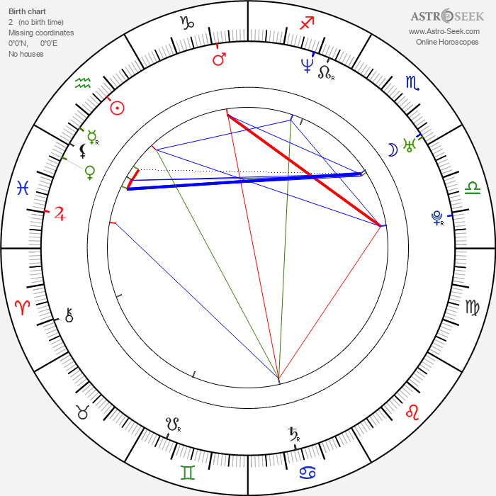 Olaf de Fleur Johannesson - Astrology Natal Birth Chart