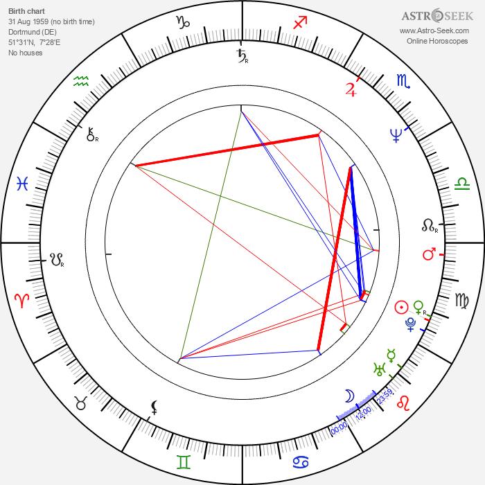Olaf Krätke - Astrology Natal Birth Chart