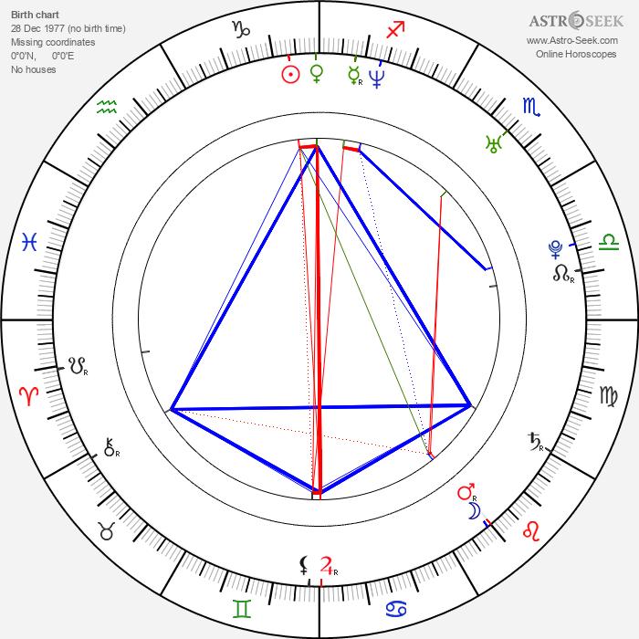 Olaug Nilssen - Astrology Natal Birth Chart