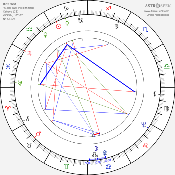 Oldřich Daněk - Astrology Natal Birth Chart